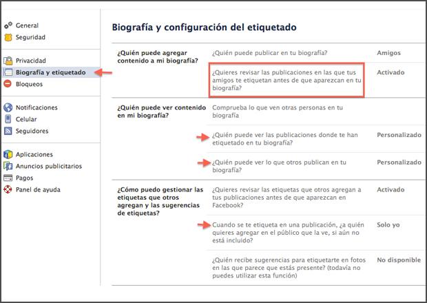 Fuente: www.enredoos.com